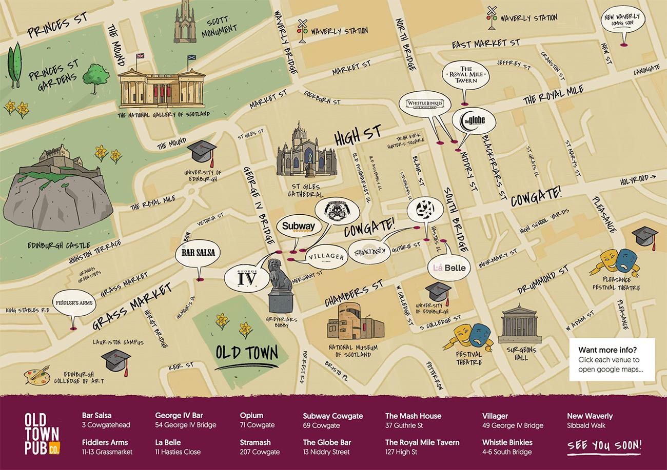 Illustration still from the Old Town Pub Co. ecommerce website design Edinburgh